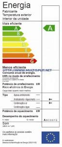 Ar condicionado de baixo consumo de energia